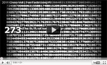 2011 Chevy Volt Video – Lustige Fakten zum Pi-Tag