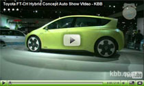 Toyota FT-CH Hybrid Concept auf der Detroit Auto Show