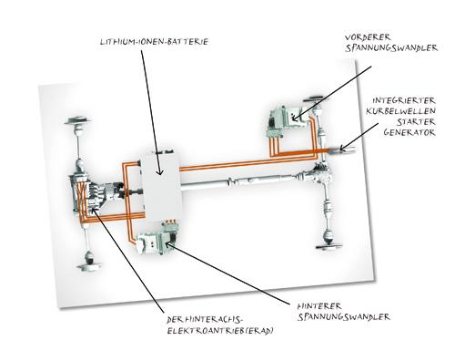 EARD Diesel-Hybrid-Antrieb