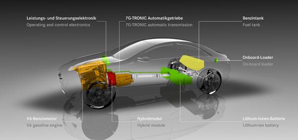 Mercedes-Benz F 800 Style - Schematische Darstellung des F 800 Style mit Plug-in HYBRID