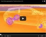 Video: Volvo Schwungradspeicher-System zum Spritsparen