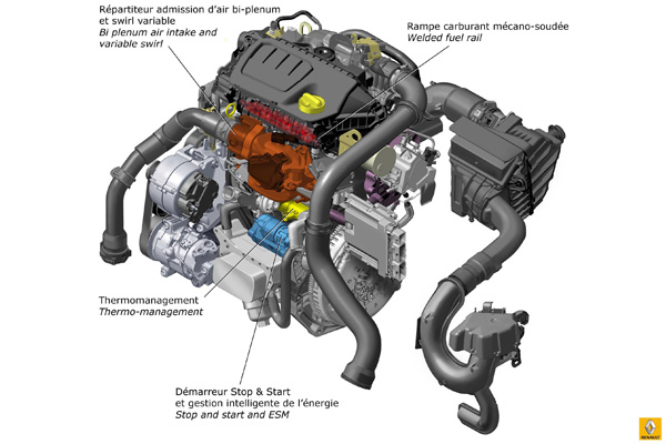 renault sc nic und grand sc nic neuer dieselmotor sorgt f r 20 prozent weniger verbrauch. Black Bedroom Furniture Sets. Home Design Ideas