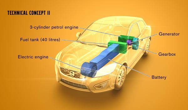 Volvo Range-Extender - Konzept 2