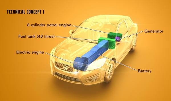 Volvo Range-Extender - Konzept 3