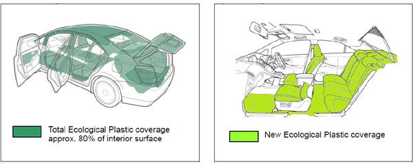 80 Prozent Öko-Kunststoff im neuen Toyota-Sai