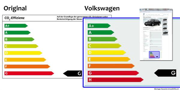Falsches Effizienzlabel beim VW Phaeton