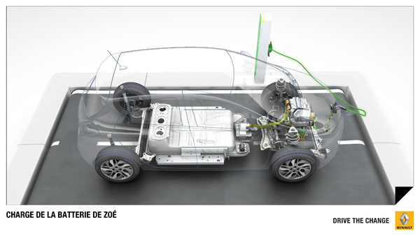 Renault ZOE Ladesystem