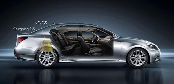Neuer Lexus GS 450h