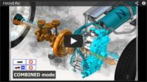 Das Hybrid Air Antriebskonzept im Video erklärt
