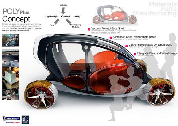 PolyPlus - Michelin Challenge Design 2013