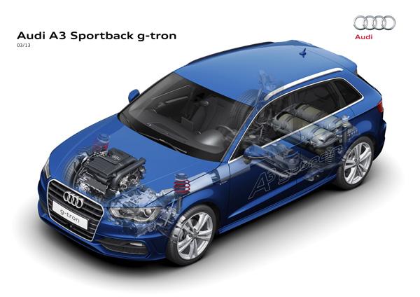 Audi A3 Sportback g-tron - Technik