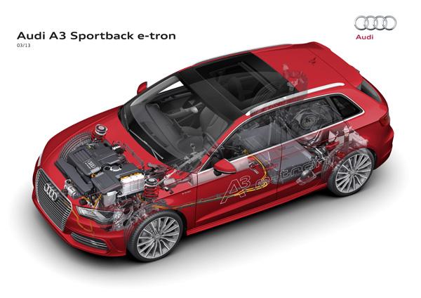 Audi A3 Sportsback e-tron - Technik