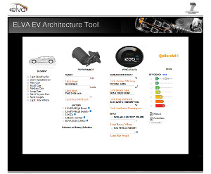 ELVA Elektrofahrzeuge Architektur Tool