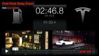 Tesla setzt beim Model S jetzt auch auf Batteriewechsel als Alternative zum Laden