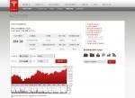 Screenshot: Investorbereich der Tesla Webseite