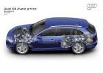 Audi A4 Avant g-tron - Antriebsstrang