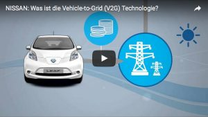 Nissan erklärt die Vehicle-to-Grid (V2G) Technologie