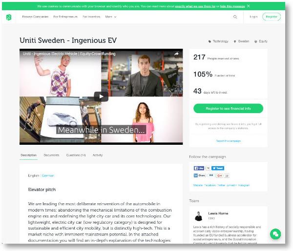 Uniti Elektroauto Crowdfunding