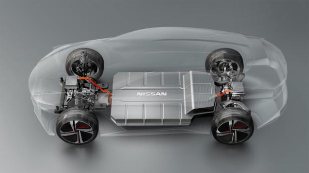 Nissan IMx Concept - Elektroantrieb