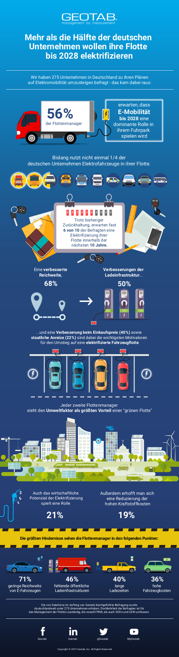 Geotab Infografik zu E-Fahrzeugen in Flotten