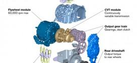 Schwungrad-Technik: Bremskraft-Rückgewinnung soll Verbrauch bei Volvo um bis zu 25 Prozent senken
