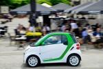 smart electric drive erobert China
