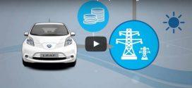 Nissan erklärt die Vehicle-to-Grid (V2G) Technologie