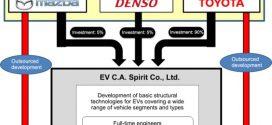 Toyota, Mazda und Denso wollen gemeinsam E-Auto Technologien entwickleln