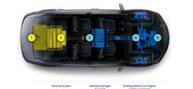 Electriq~Fuel: Wasserbasierter Kraftstoff soll die Verkehrsbranche revolutionieren